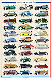 Automobile Posters